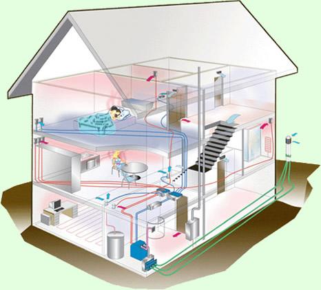 La ventilazione meccanica controllata gsa master news - Bagno senza finestra odori ...